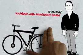 SRAM's Vision on Future of Bikes & Biking