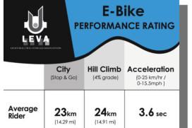 LEVA宣布電動自行車新的性能標準