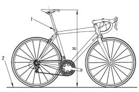 自行車實施全新ISO規範